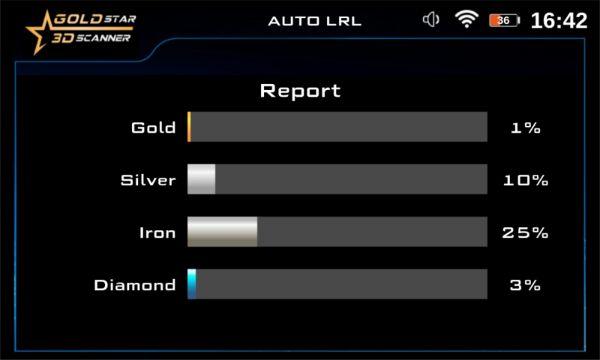 AUTO-LRL-REPORT